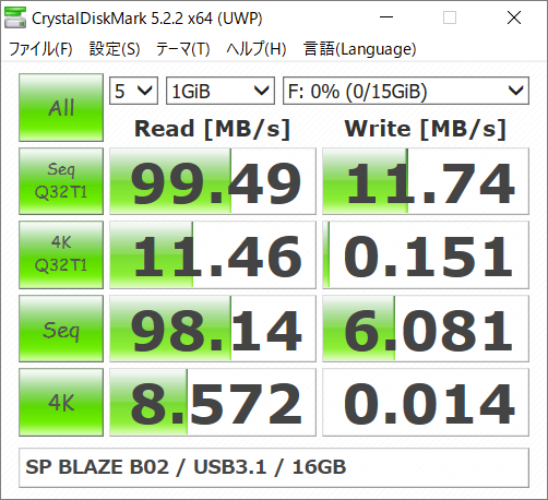 [ICT] SP USB 3.1 Flash Drive BLAZE B02 16GB ベンチマーク