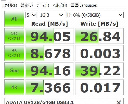 [ICT] ADATA 64GB UV128 USB 3.1 Gen 1 ベンチマーク(再計測)