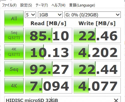 [ICT] HIDISC microSD 32GB ベンチマーク結果(じゃんぱら 中野ブロードウェイ店 税込550円で購入)