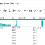[ML Study Jams Vol.4] Baseline: Data, ML, AI / Dataprep: Qwik Start 受講メモ